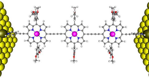 imagen de Dos electrones de oro unidos por tres unidades de porfirina. Centro de Investigación en Nanotecnología y Nanomateriales