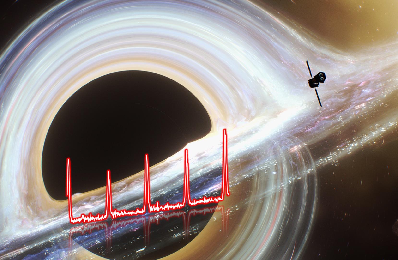 imagen de Imagen artística de un disco de acreción alrededor de un agujero negro con la silueta superpuesta del observatorio de rayos X XMM-Newton (©Ignacio de la Calle, ESAC). La curva roja superpuesta muestra una curva de luz de GSN 069 obtenida con XMM-Newton donde aparecen cinco QPEs detectados, cada uno de ellos de alrededor de una hora de duración y separados ente sí unas 9 horas (©G. Miniutti, CAB).