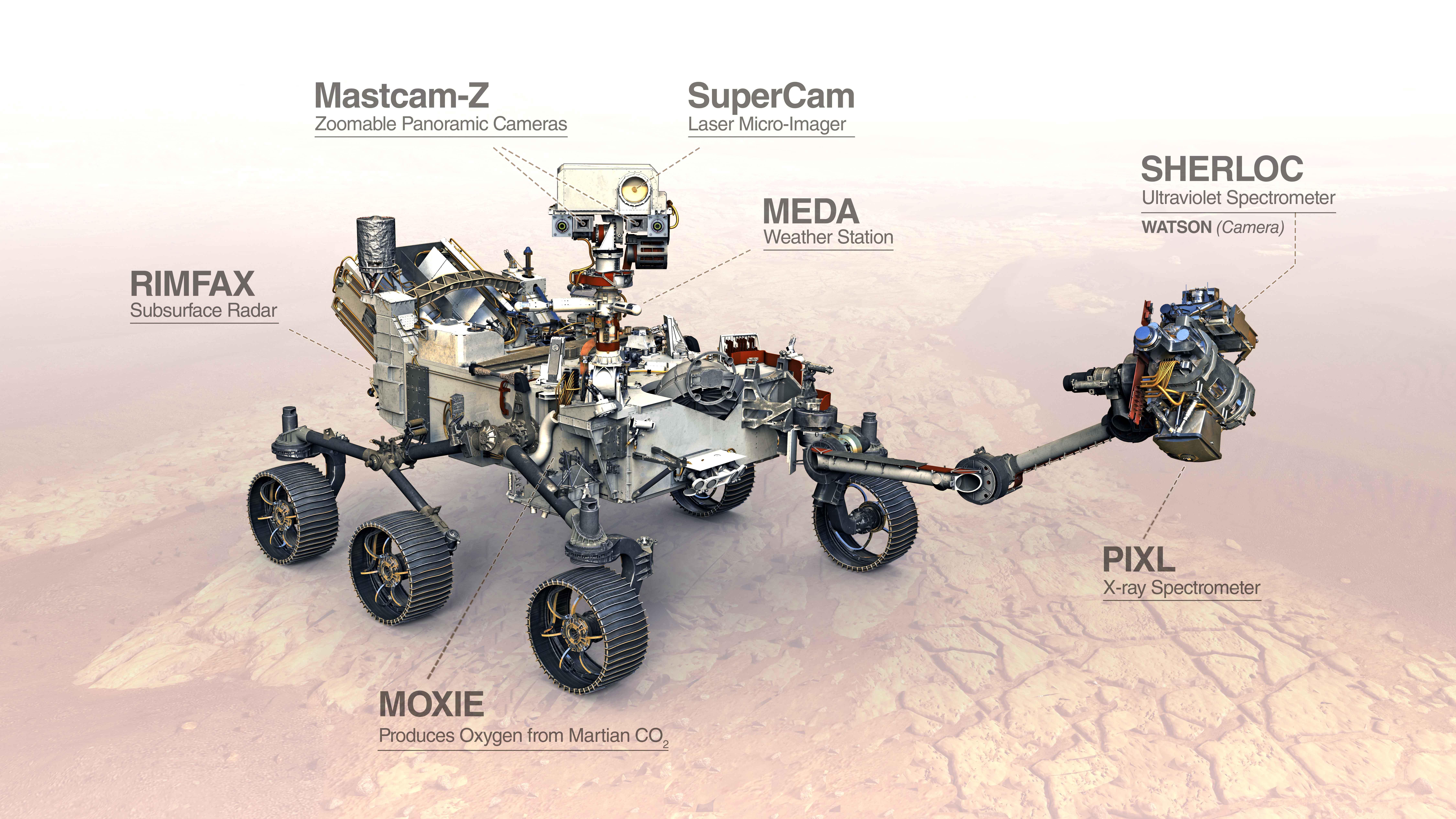imagen de Instrumentación del rover 'Perseverance' de la NASA. / NASA