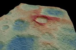 Modelo digital del planeta enano Ceres