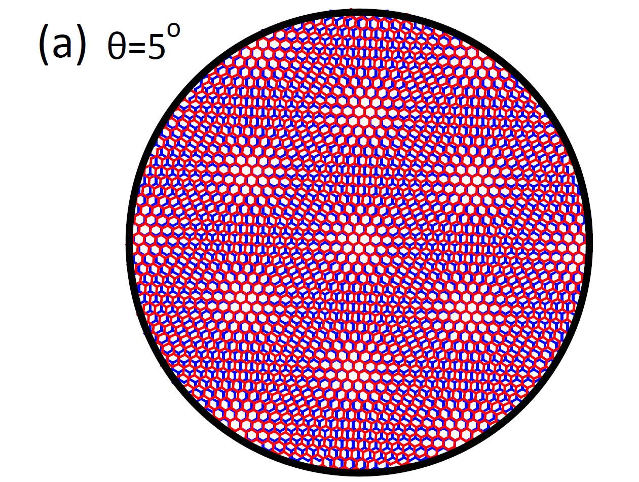imagen de Estructura de la bicapa de grafeno girada.