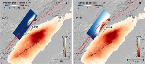 imagen de A la izquierda, modelo de falla del terremoto estimado a partir de datos de satélite y GPS y su relación con la zona de hundimiento detectada. A la derecha, modelo mecánico de descarga de la corteza terrestre producido por la extracción de agua subterránea./ José González / CSIC