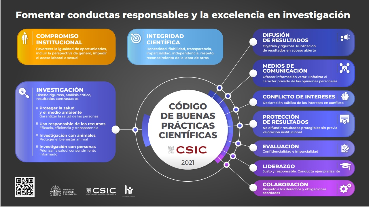 infografia_cbpc_csic2021_jpg.jpg