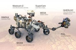 Ilustración del 'rover' Perseverance de la NASA con los instrumentos a bordo. MEDA es el instrumento 'made in Spain', junto con SUPERCAM, que cuenta con participación española. Créditos: NASA